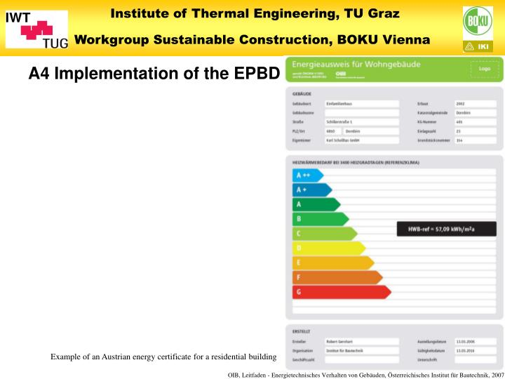 A4 Implementation of the EPBD