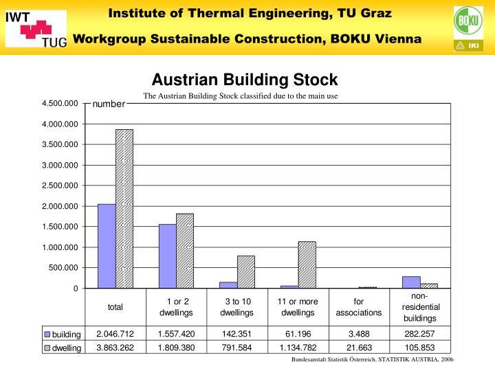 Austrian Building Stock