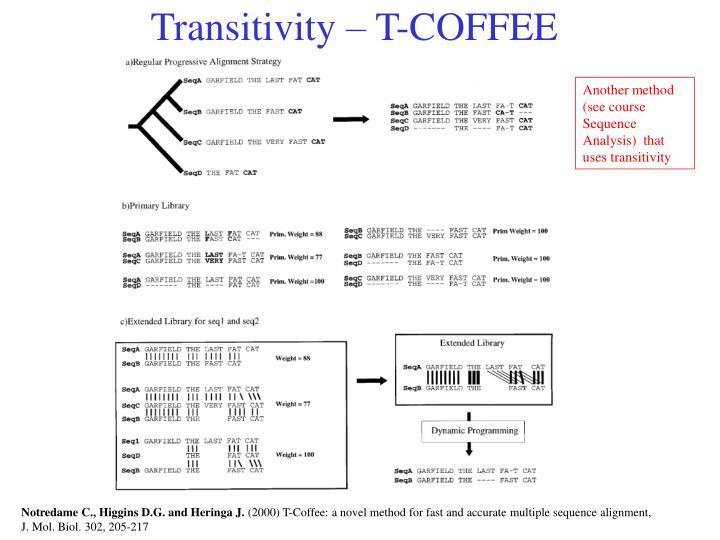Transitivity – T-COFFEE