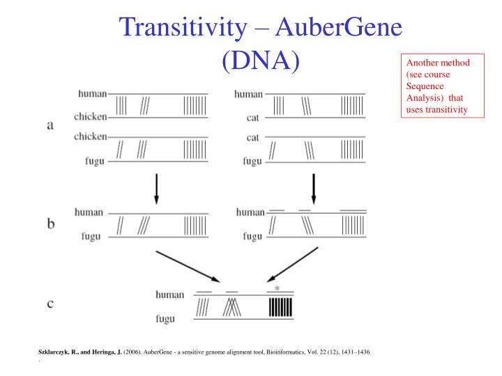 Transitivity – AuberGene (DNA)