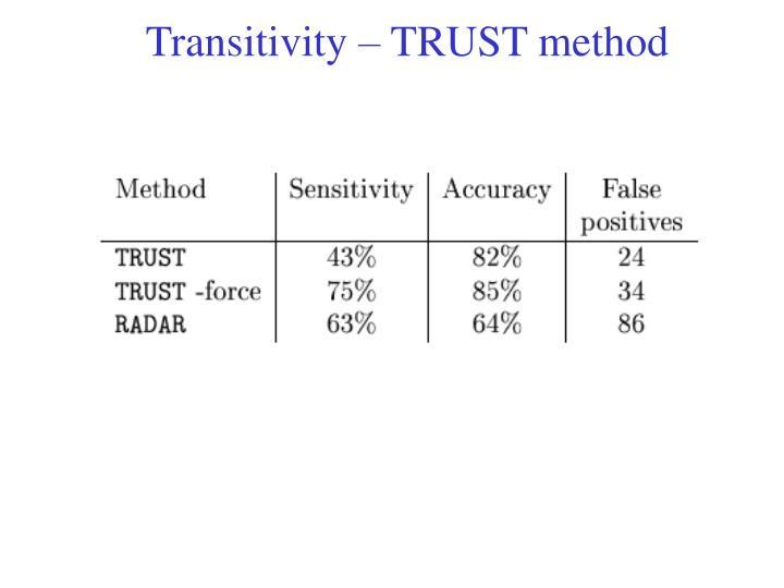 Transitivity – TRUST method