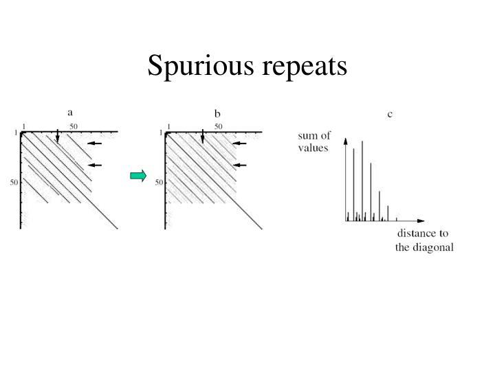 Spurious repeats