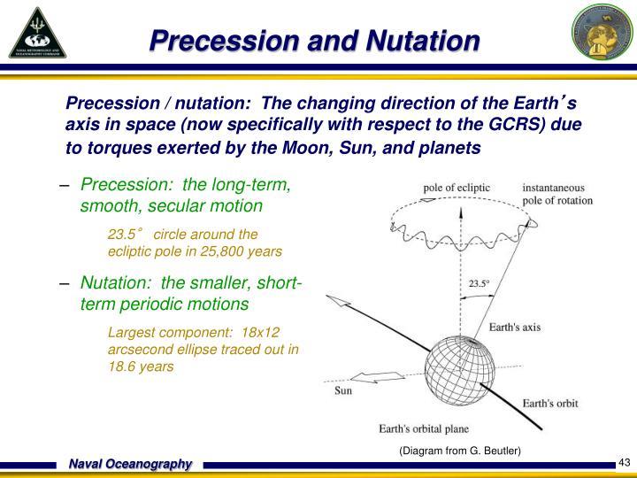 Precession and Nutation