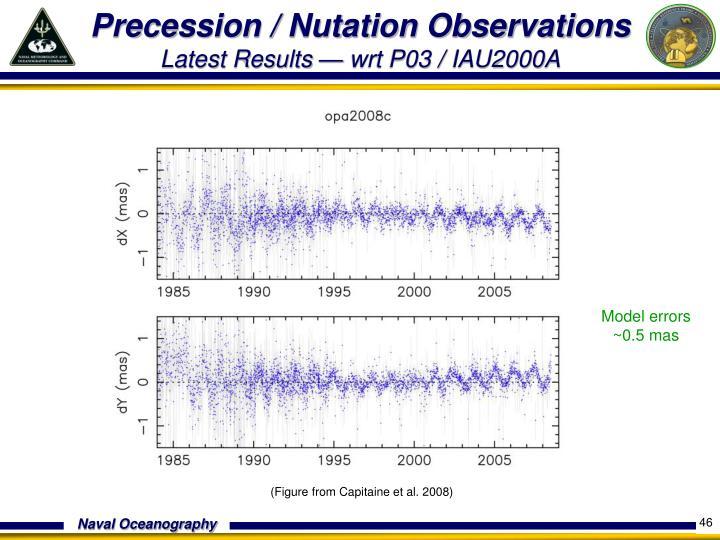 Precession / Nutation Observations