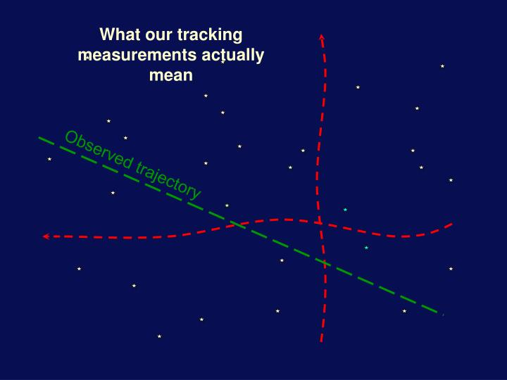 What our tracking measurements actually mean