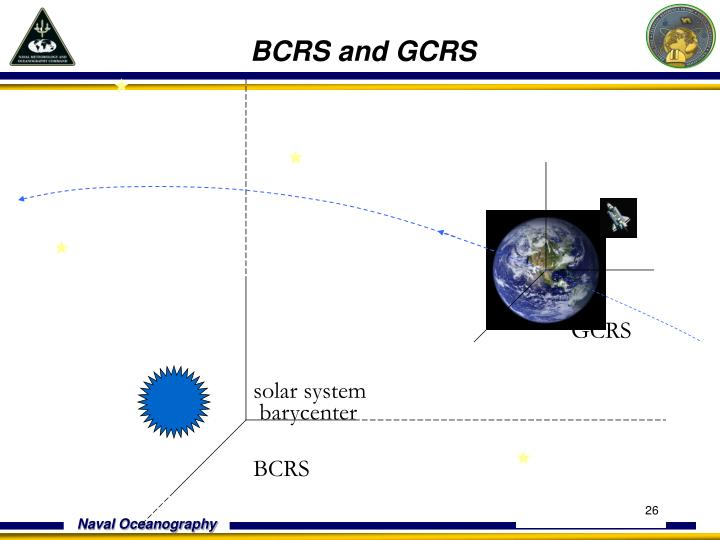 BCRS and GCRS