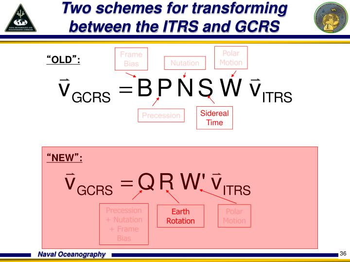 Two schemes for transforming between the ITRS and GCRS