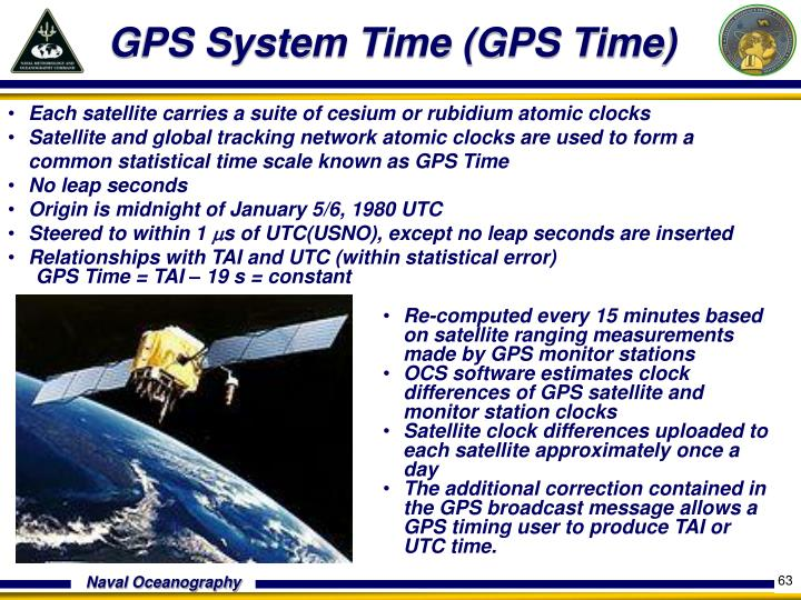 GPS System Time (GPS Time)