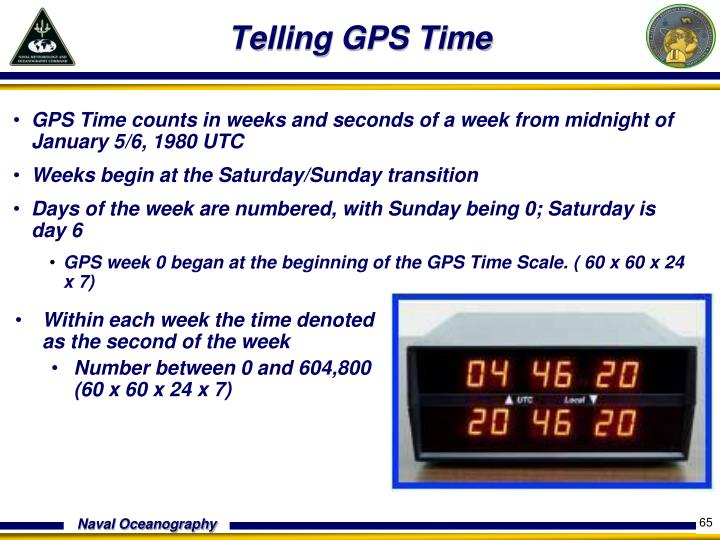 Telling GPS Time