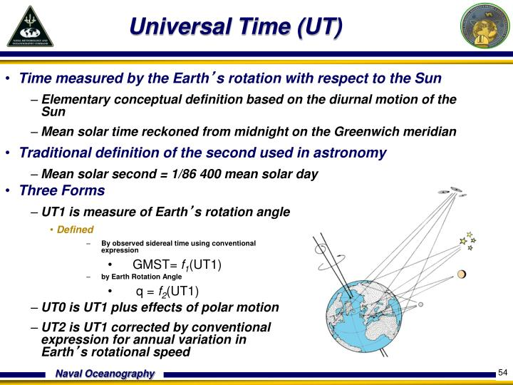 Time measured by the Earth