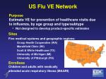 us flu ve network