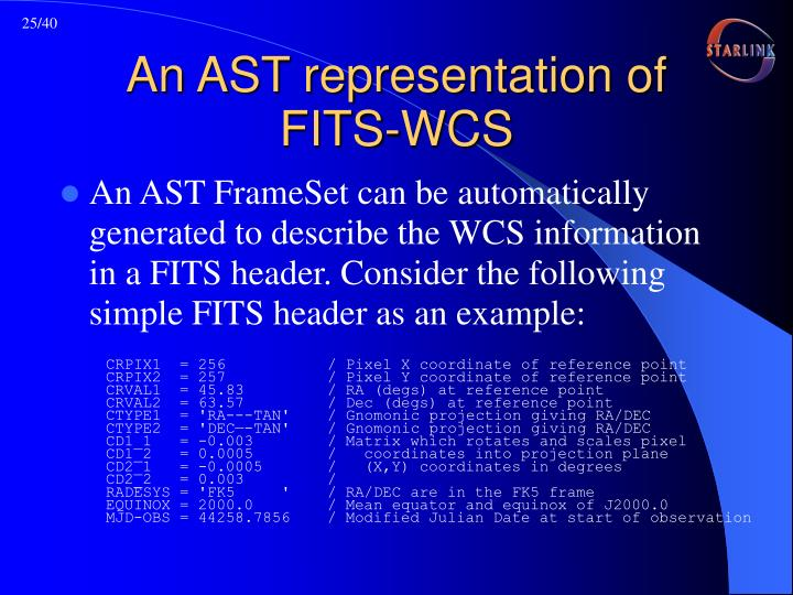 An AST representation of FITS-WCS