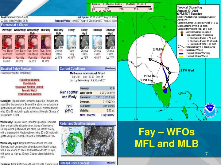 Fay – WFOs