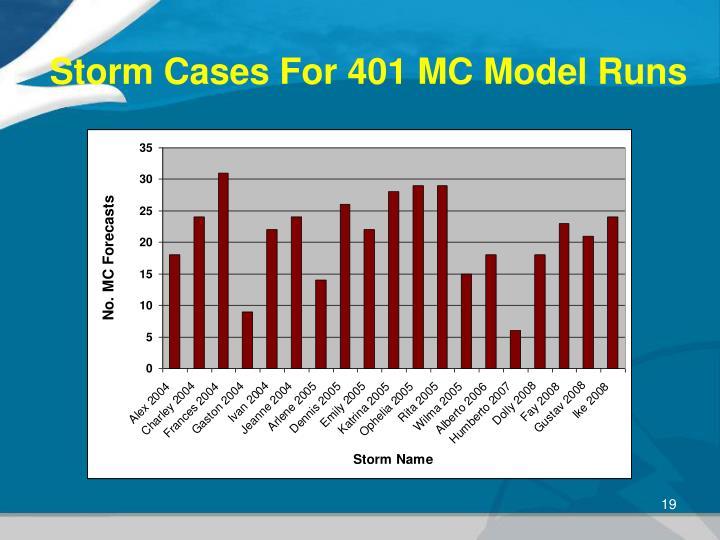 Storm Cases For 401 MC Model Runs