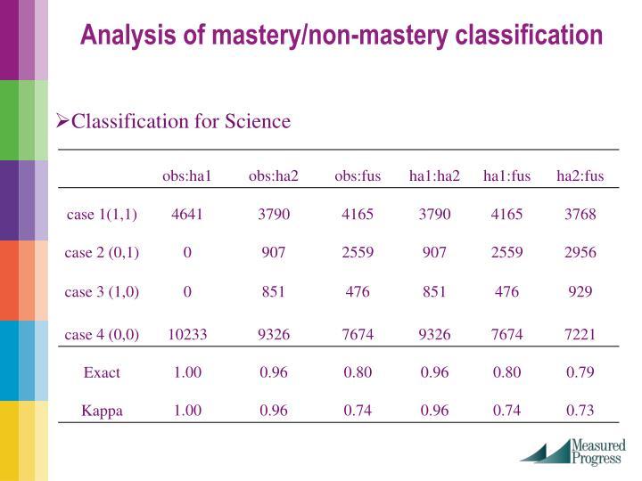 Analysis of mastery/non-mastery classification