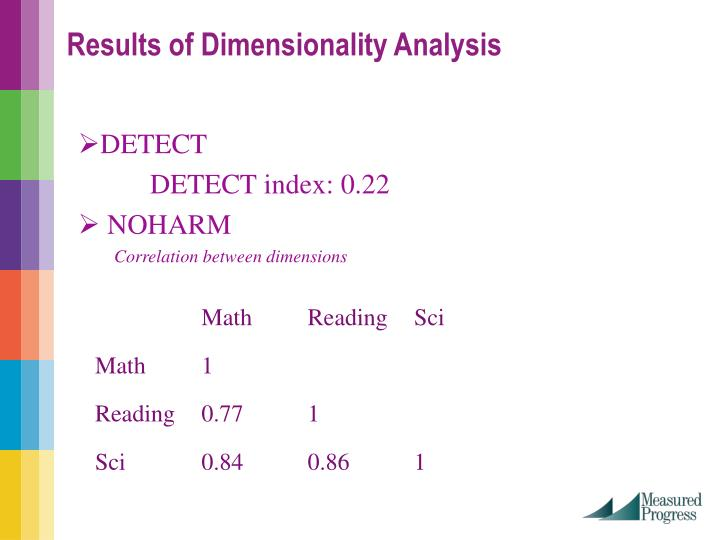Results of Dimensionality Analysis