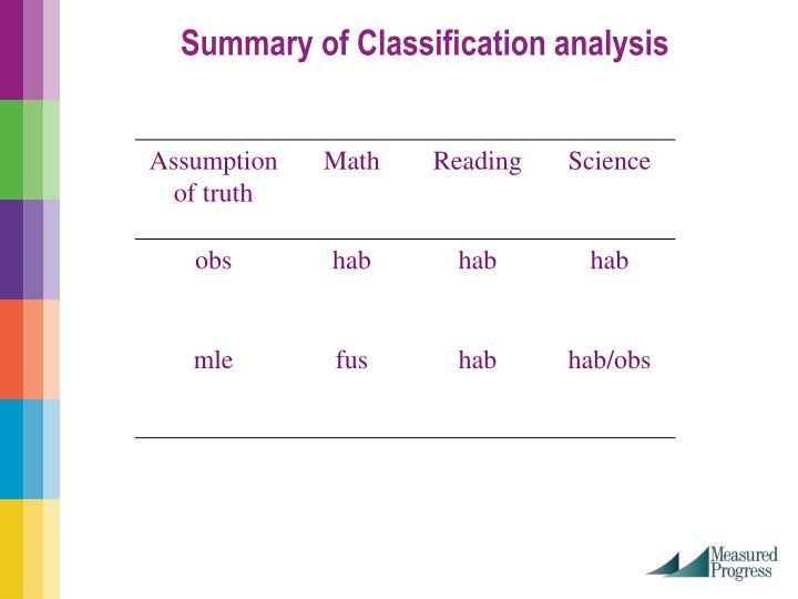 Summary of Classification analysis