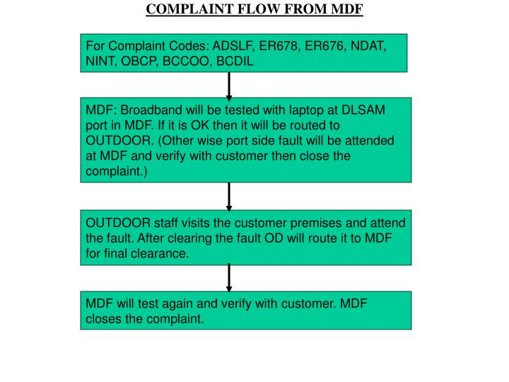 COMPLAINT FLOW FROM MDF