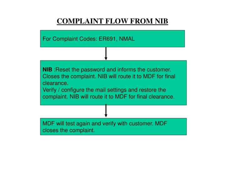COMPLAINT FLOW FROM NIB
