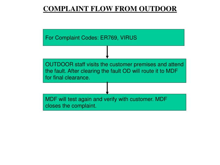 COMPLAINT FLOW FROM OUTDOOR
