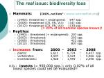 the real issue biodiversity loss
