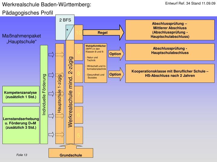 Werkrealschule Baden-Württemberg: