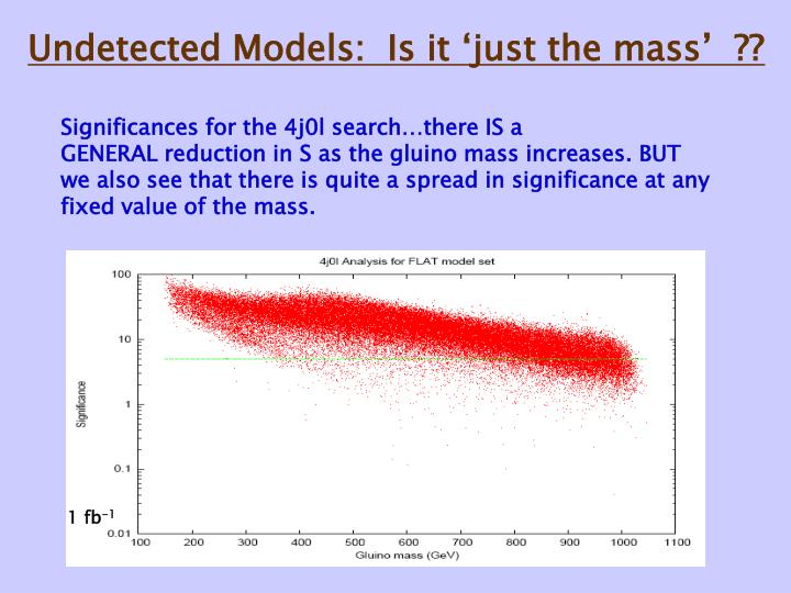 Undetected Models:  Is it 'just the mass'  ??