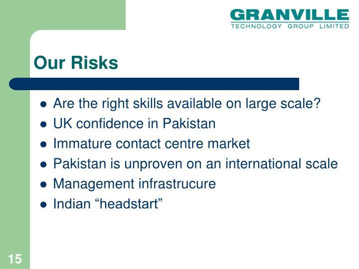 Our Risks