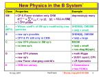 new physics in the b system