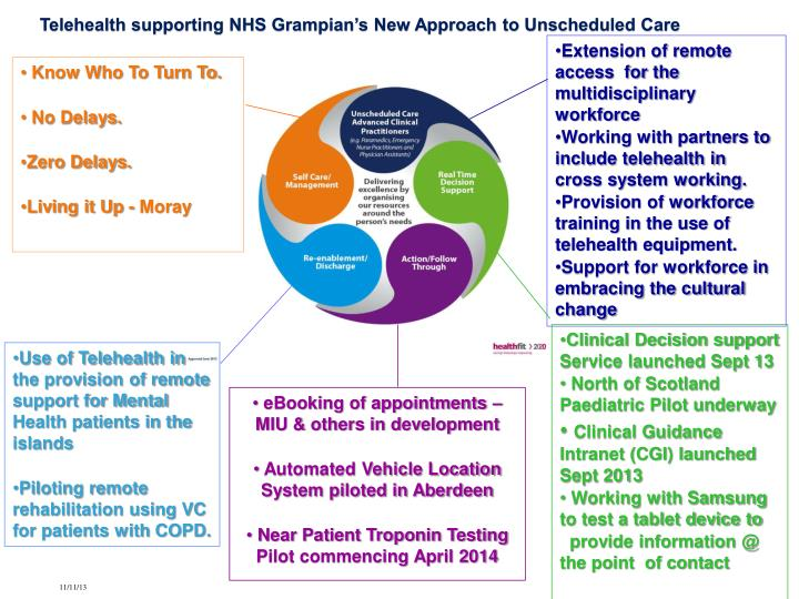 Telehealth supporting NHS Grampian's New Approach to Unscheduled Care