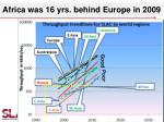 africa was 16 yrs behind europe in 2009