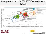 comparison to un itu ict development index