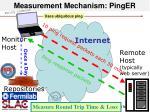 measurement mechanism pinger1