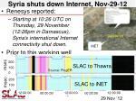 syria shuts down internet nov 29 12
