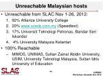 unreachable malaysian hosts