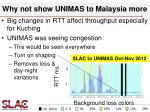 why not show unimas to malaysia more