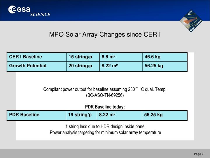 MPO Solar Array Changes since CER I
