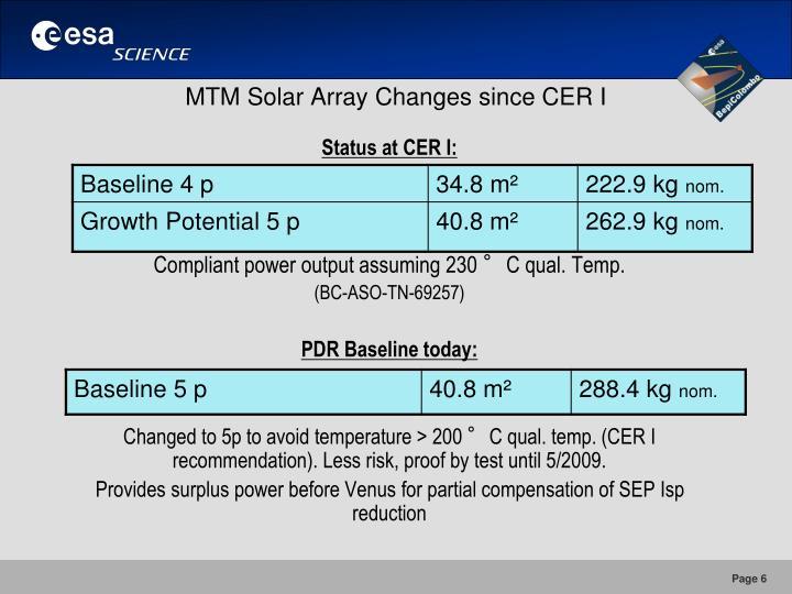 MTM Solar Array Changes since CER I