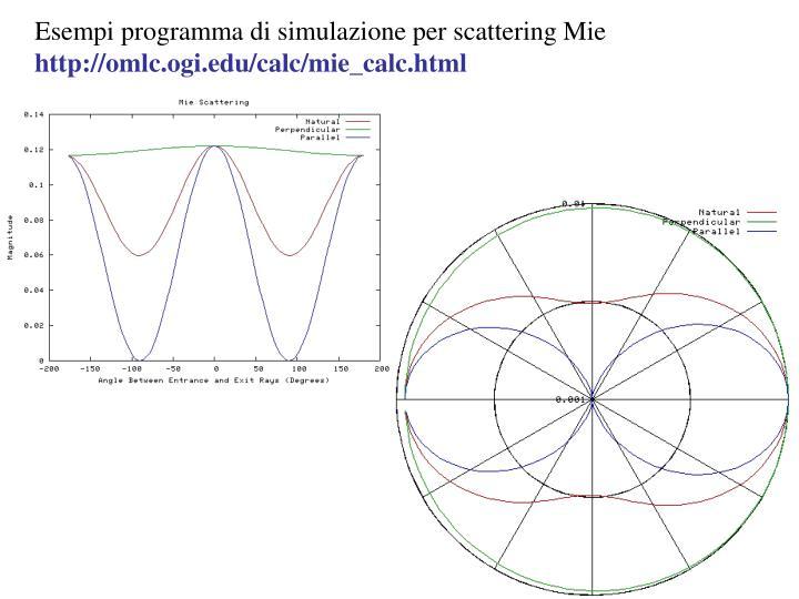 Esempi programma di simulazione per scattering Mie