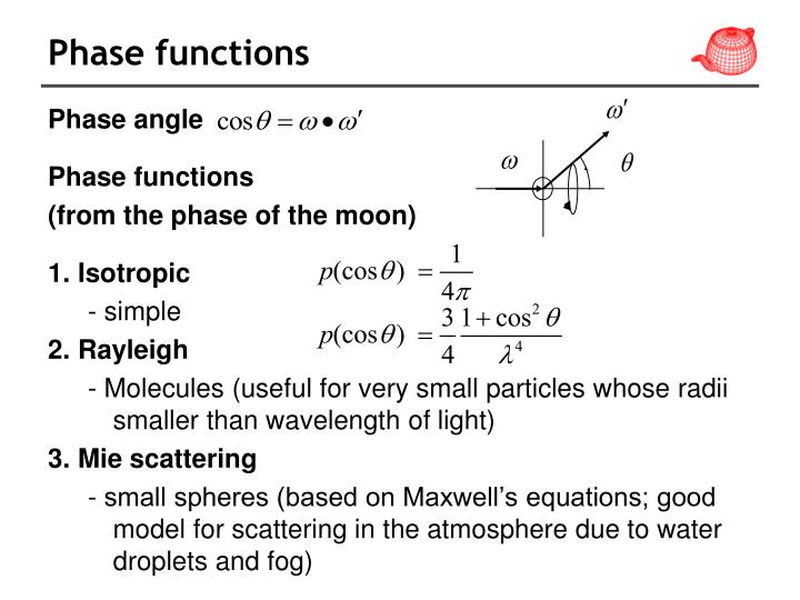 Phase functions