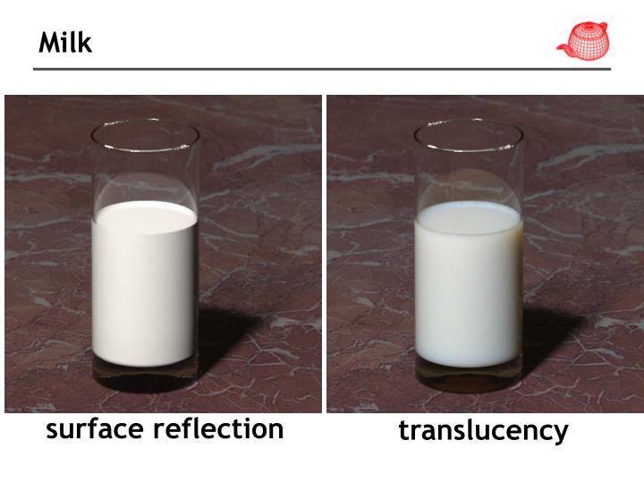 surface reflection