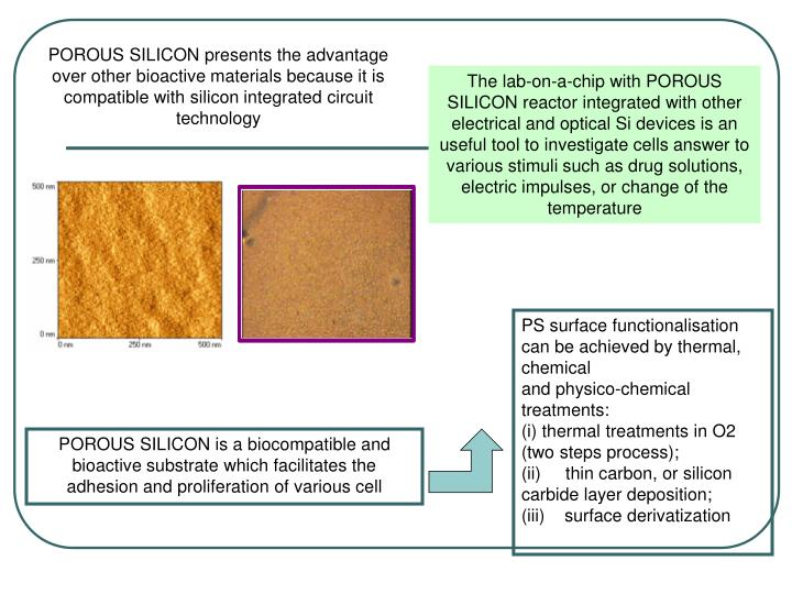 POROUS SILICON presents the advantage over other bioactive materials because it is compatible with silicon integrated circuit technology