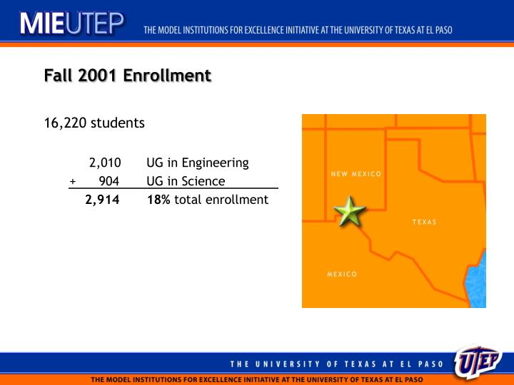 Fall 2001 Enrollment