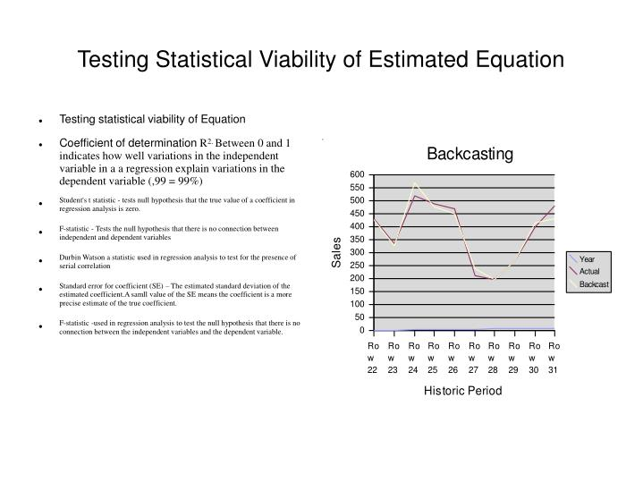 Testing Statistical Viability of Estimated Equation