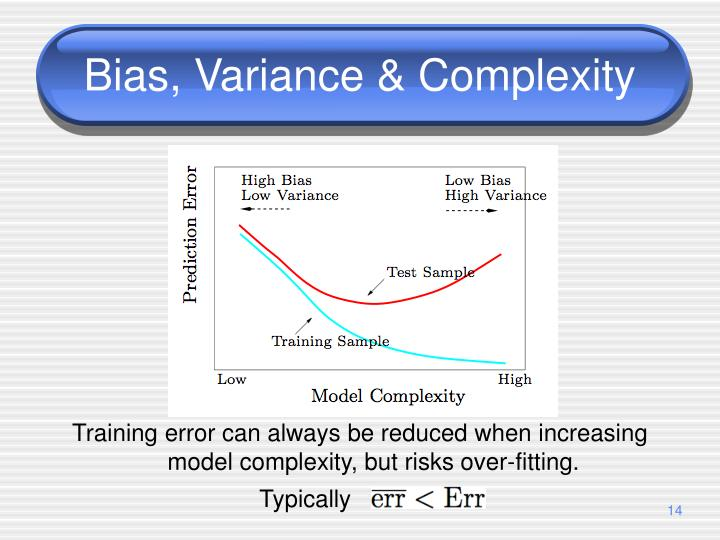 Bias, Variance & Complexity