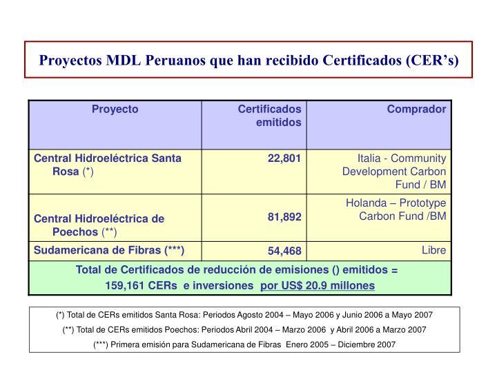 Proyectos MDL Peruanos que han recibido Certificados (CER's)