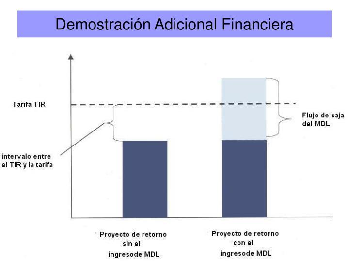 Demostración Adicional Financiera