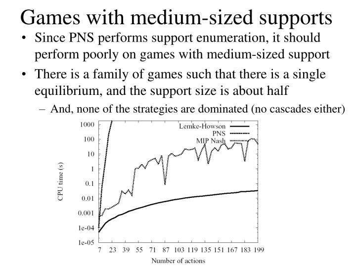 Games with medium-sized supports