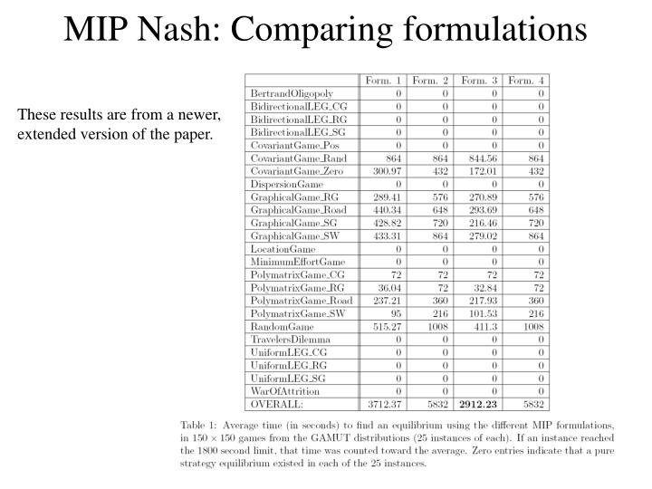 MIP Nash: Comparing formulations