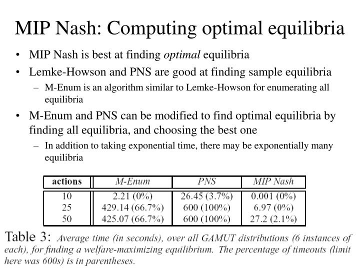 MIP Nash: Computing optimal equilibria